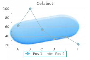 buy cheap cefabiot 250mg on-line