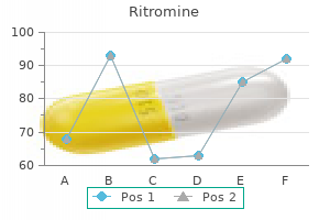 discount 400 mg ritromine with visa