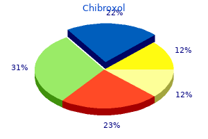 400 mg chibroxol fast delivery