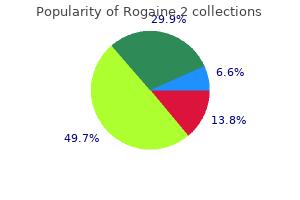order rogaine 2 60 ml on-line