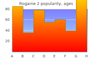 rogaine 2 60  ml low cost