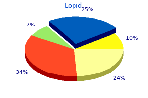 buy 300 mg lopid fast delivery