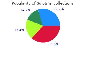 order 960 mg sulotrim
